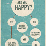 how to have happy mind – Author kaci