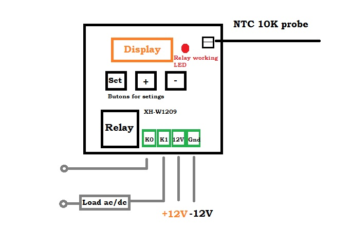 schematic diagram XH W1209 usefulldata com cheap 12v temperature controller xh w1209 with  at n-0.co