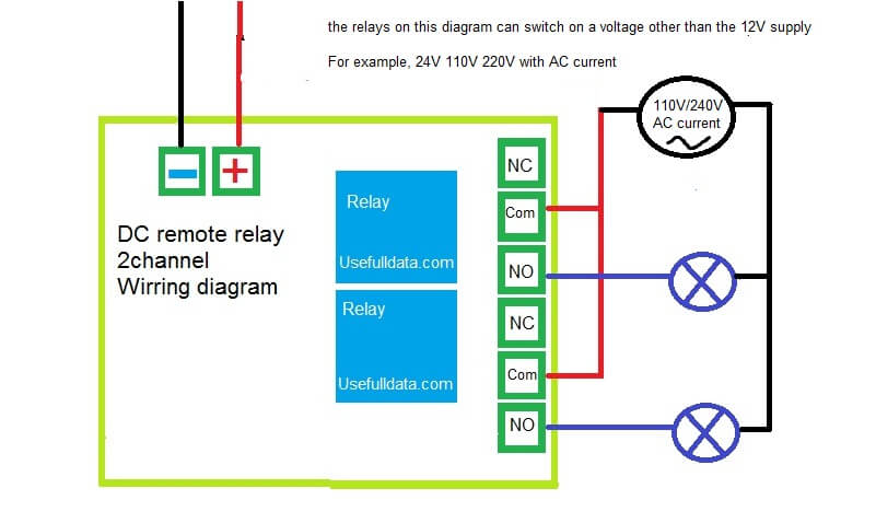 Usefulldata.com | Kaige 12V dual channel remote relay board review on wiring a automotive relay, fan relay switch, wiring a contactor relay, wiring a latching relay, wiring a horn relay, wiring a fuel pump, testing a relay switch, wiring a push button, wiring a time delay relay, wiring a relay circuit,