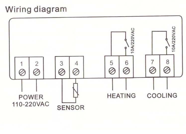 wirring diagram stc1000 temperature controller manual page 6
