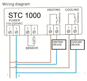 wirring-diagram-stc1000-temperature-controller-with-wires
