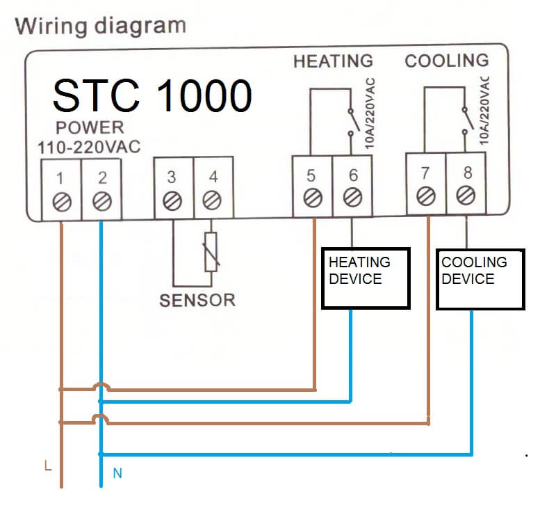 STC 1000 temperature controller with 2x relay for heating ... Temperature Control Wiring Diagram on
