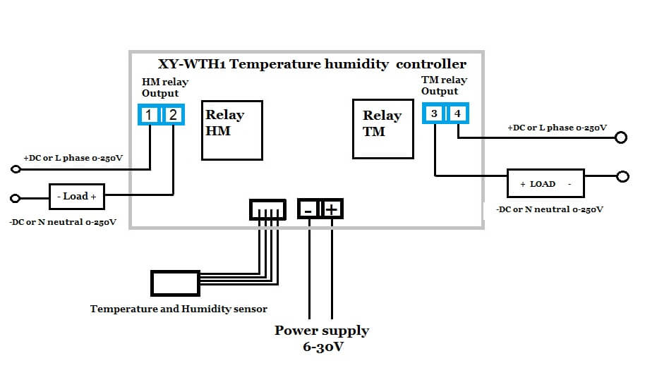 Amazing Usefulldata Com Xy Wth1 Temperature And Humidity Controller With Wiring Digital Resources Indicompassionincorg