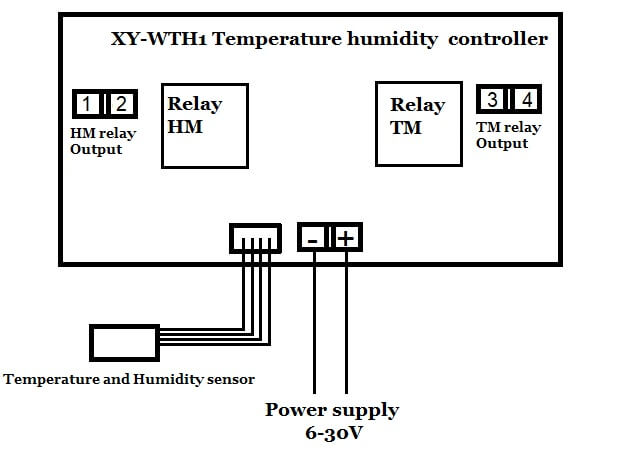 Remarkable Usefulldata Com Xy Wth1 Temperature And Humidity Controller With Wiring Digital Resources Indicompassionincorg